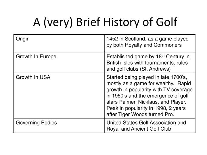 A (very) Brief History of Golf