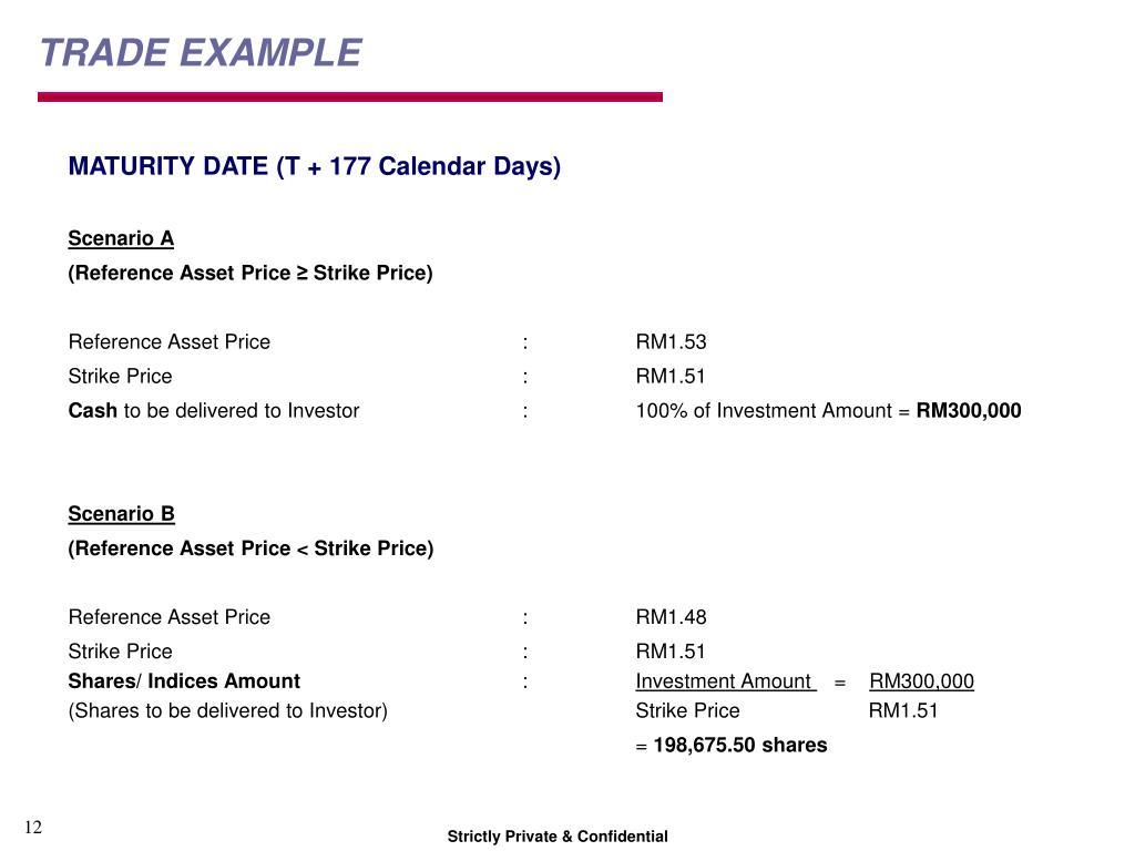 MATURITY DATE (T + 177 Calendar Days)