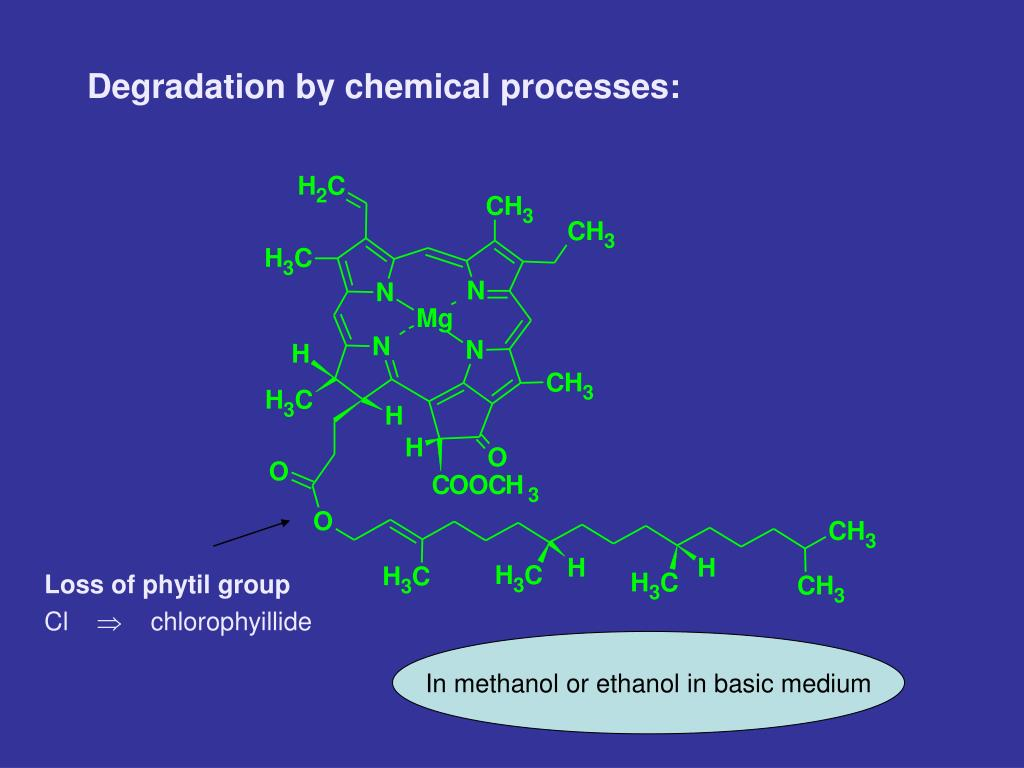 Degradation by chemical processes: