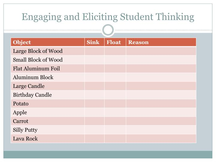 Engaging and Eliciting Student Thinking