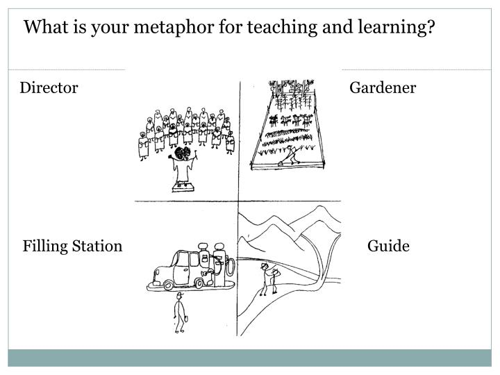 What is your metaphor for teaching and learning?