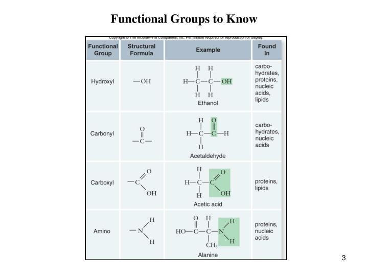 Functional Groups to Know