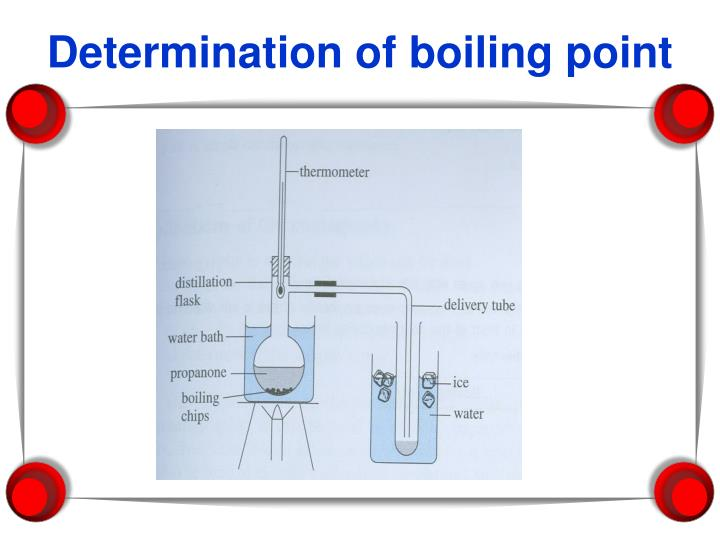 Determination of boiling point