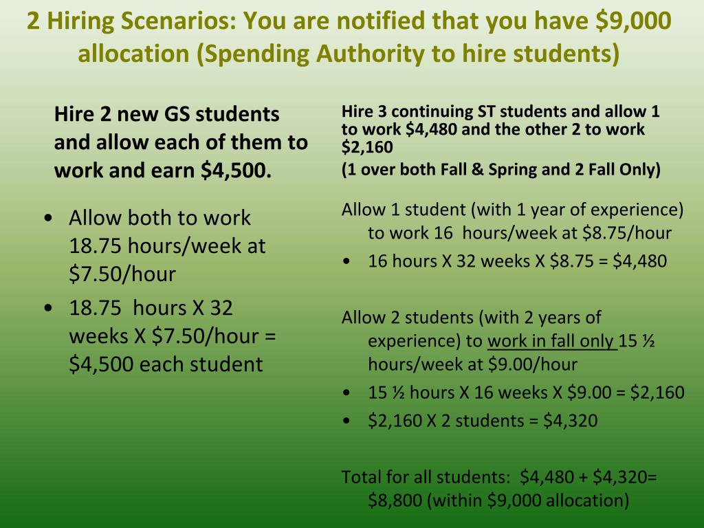2 Hiring Scenarios: You are notified that you have $9,000 allocation (Spending Authority to hire students)