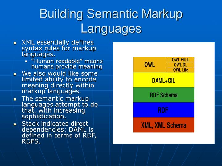 Building Semantic Markup Languages