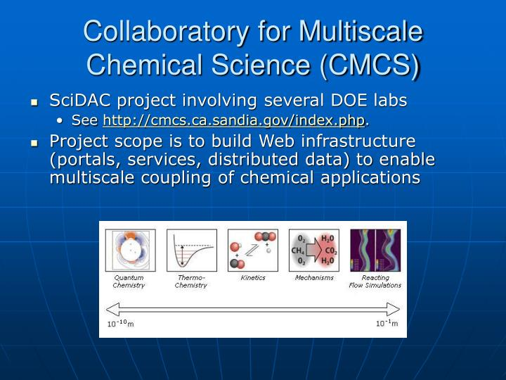 Collaboratory for Multiscale Chemical Science (CMCS)