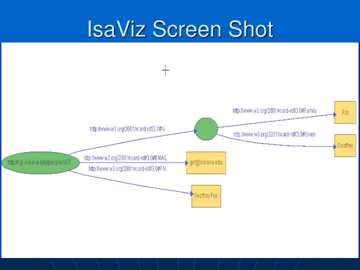 IsaViz Screen Shot