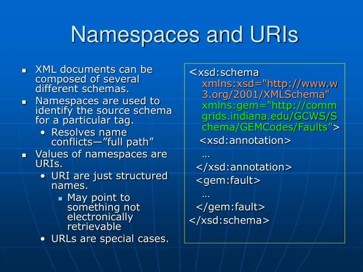 XML documents can be composed of several different schemas.