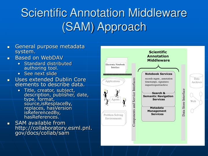Scientific Annotation Middleware (SAM) Approach