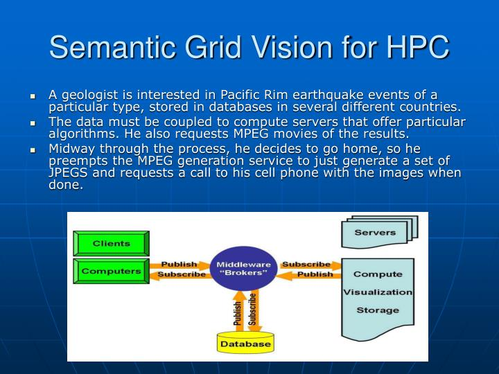 Semantic Grid Vision for HPC