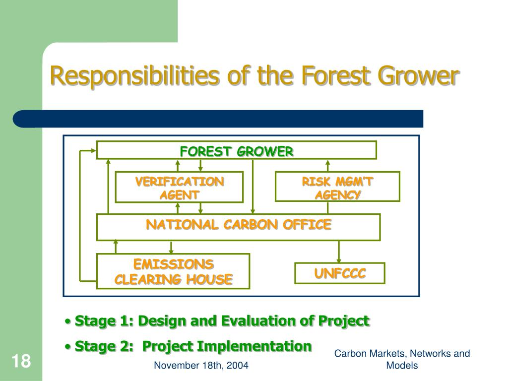 FOREST GROWER