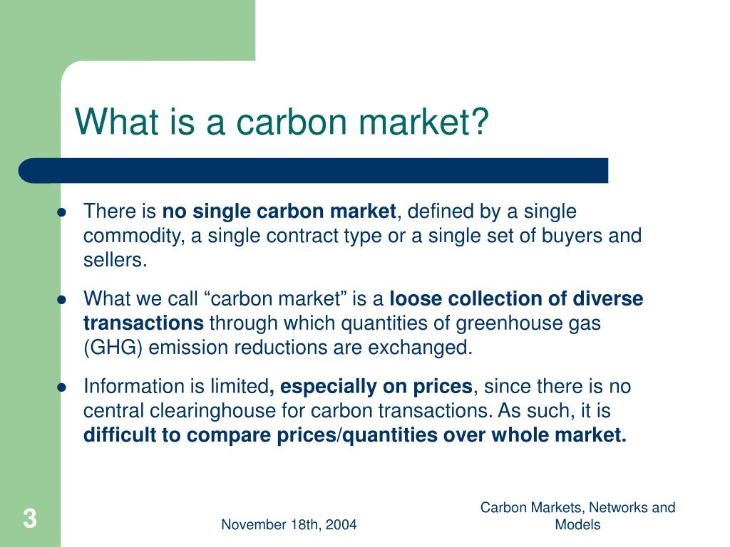 What is a carbon market?