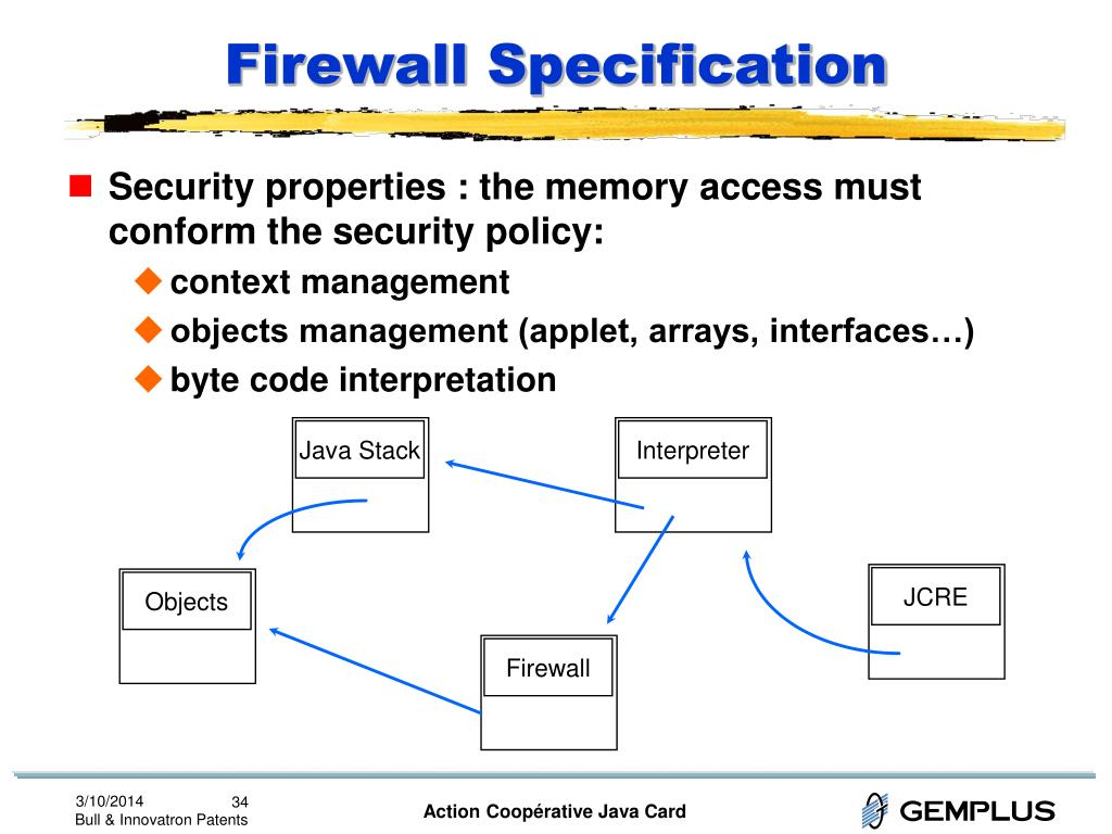 Firewall Specification