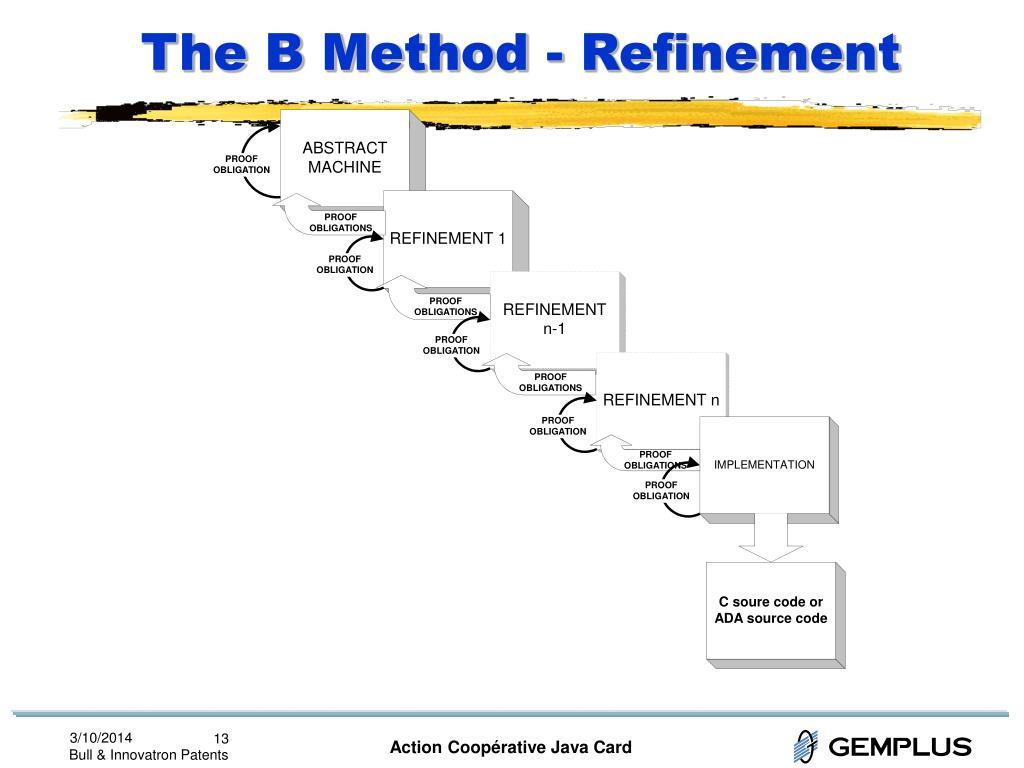 The B Method - Refinement