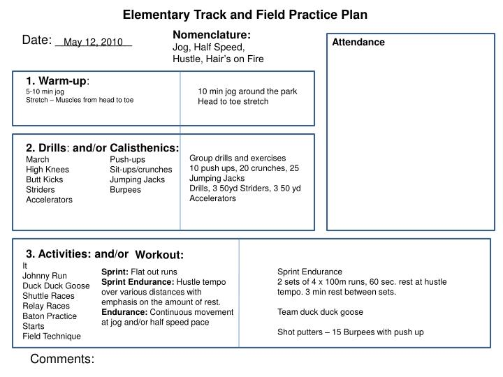 Elementary Track and Field Practice Plan
