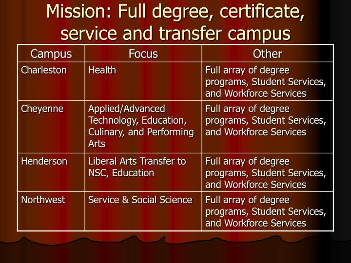 Mission: Full degree, certificate, service and transfer campus