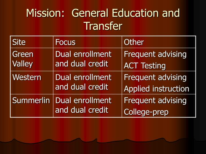 Mission:  General Education and Transfer