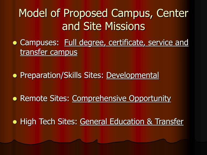 Model of Proposed Campus, Center and Site Missions