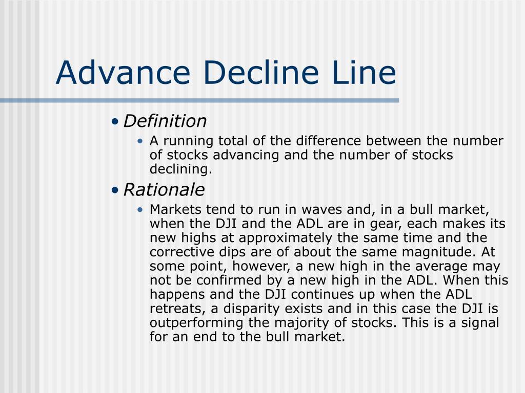 Advance Decline