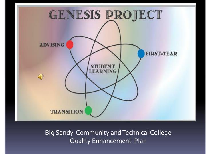 Big sandy community and technical college quality enhancement plan