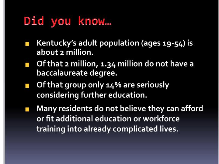 Did you know…