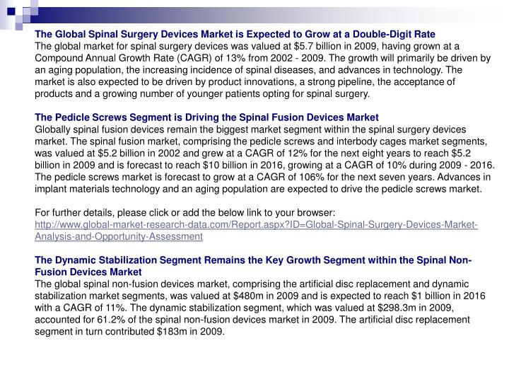 The Global Spinal Surgery Devices Market is Expected to Grow at a Double-Digit Rate
