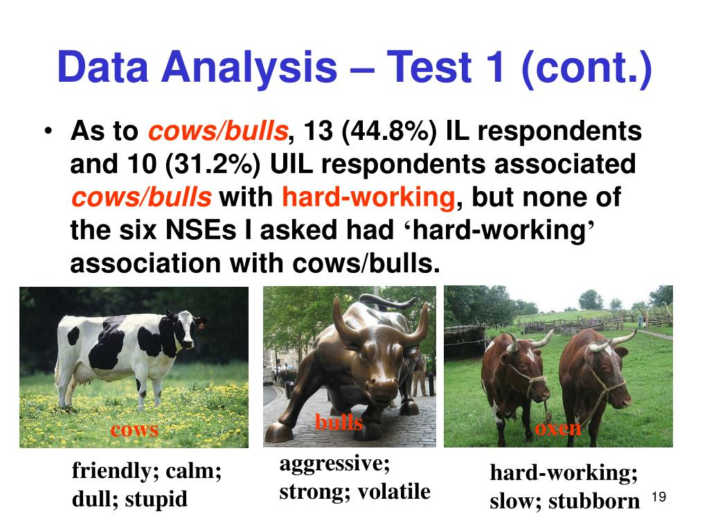 Data Analysis – Test 1 (cont.)