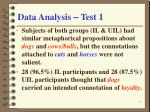 data analysis test 1