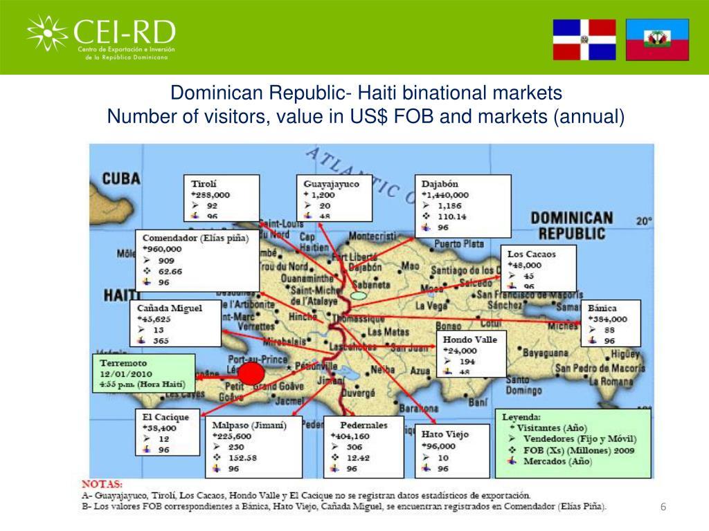 Dominican Republic- Haiti binational markets