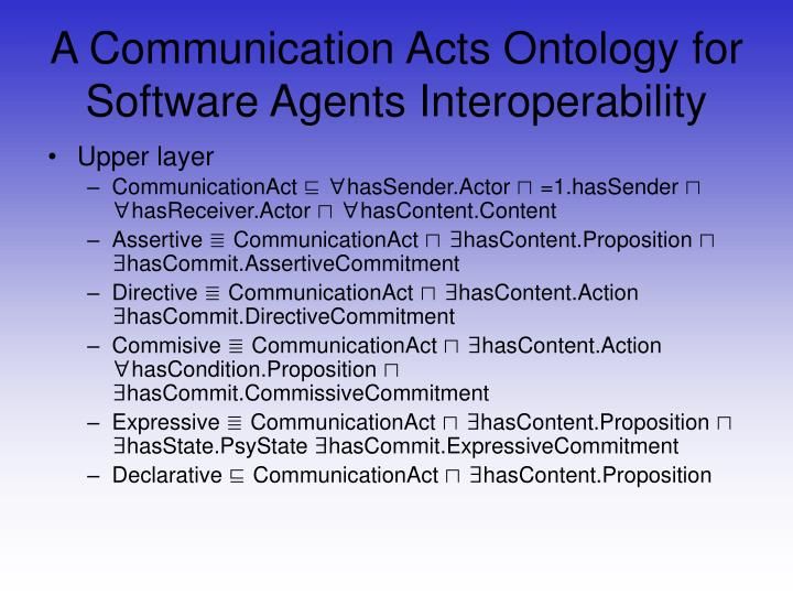 A Communication Acts Ontology for Software Agents Interoperability