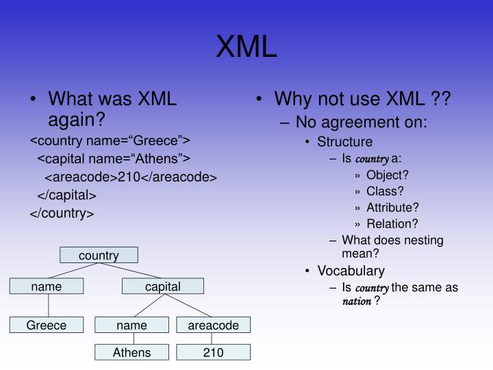 What was XML again?