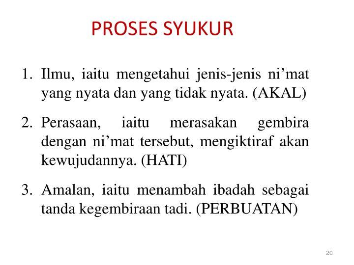 PROSES SYUKUR