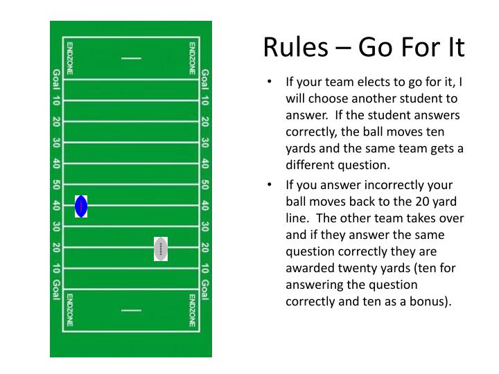 Rules – Go For It