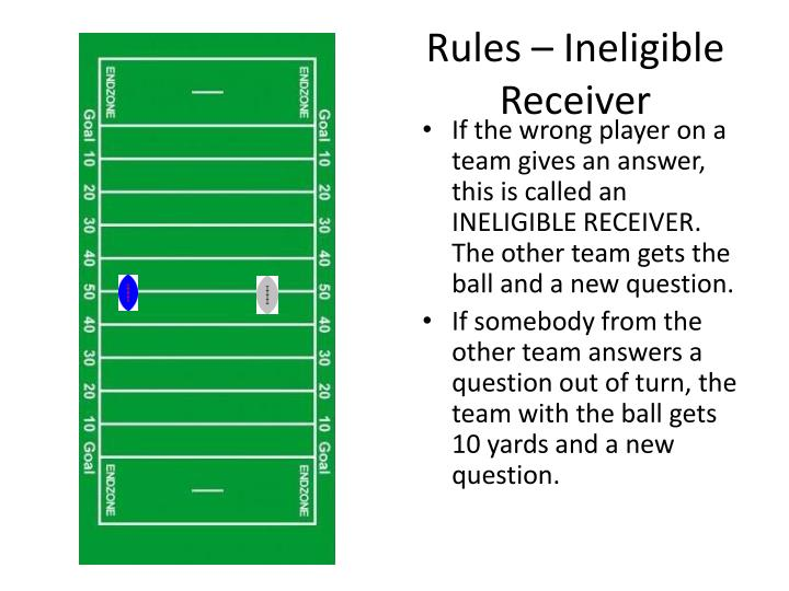 Rules – Ineligible Receiver