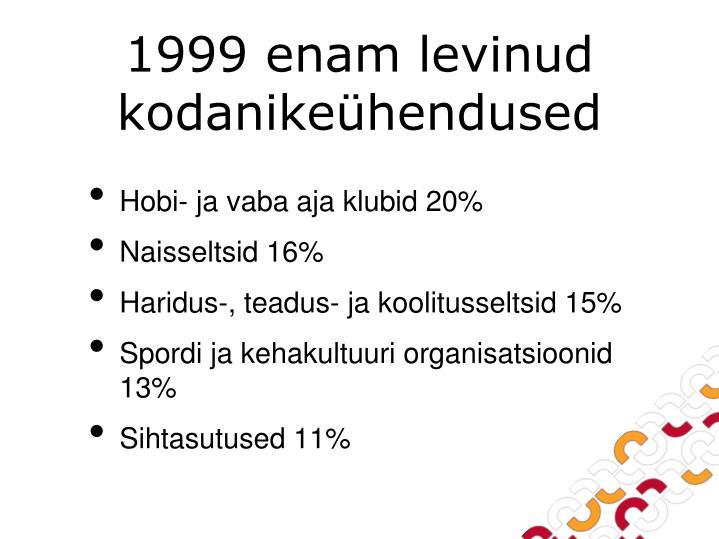 1999 enam levinud kodanikeühendused