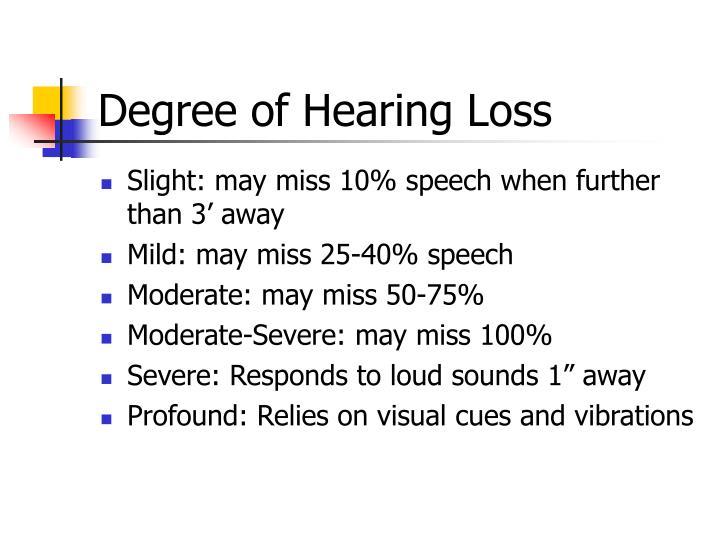 Degree of Hearing Loss