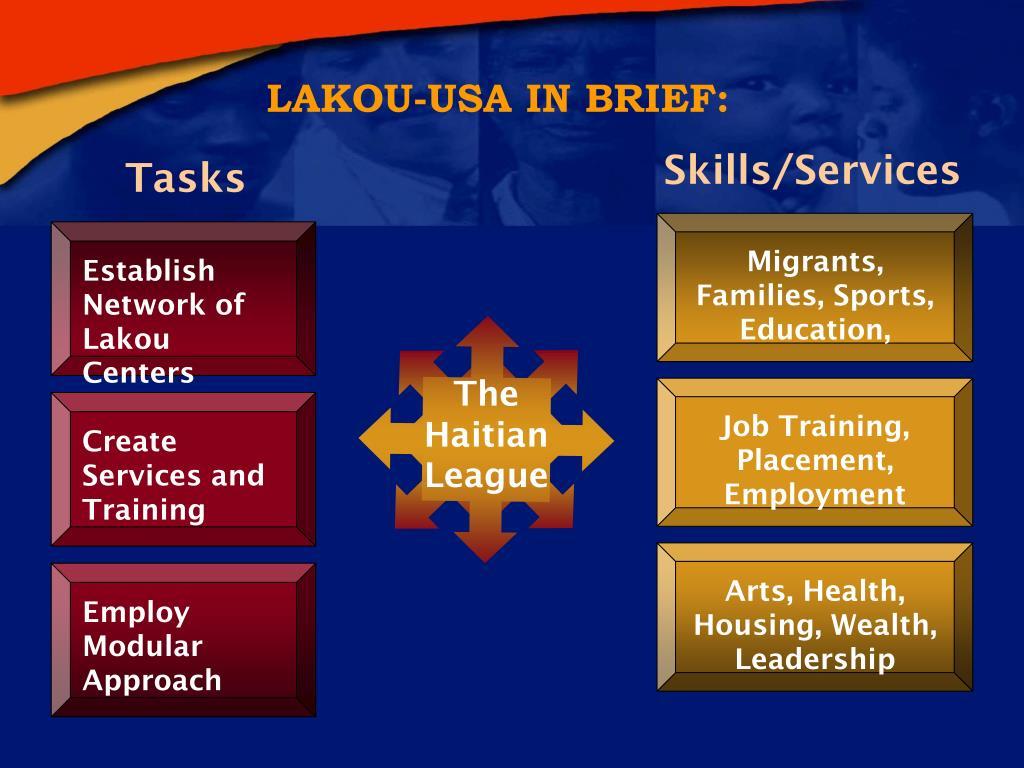 Establish Network of Lakou Centers