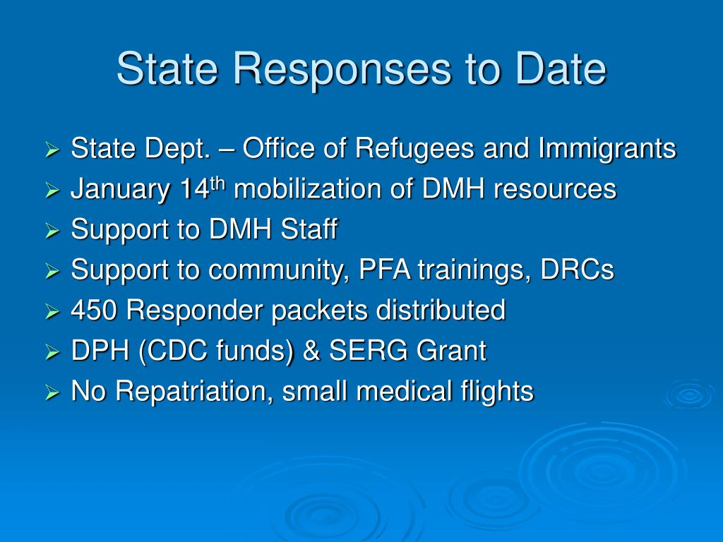 State Responses to Date