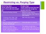 restricting vs purging type