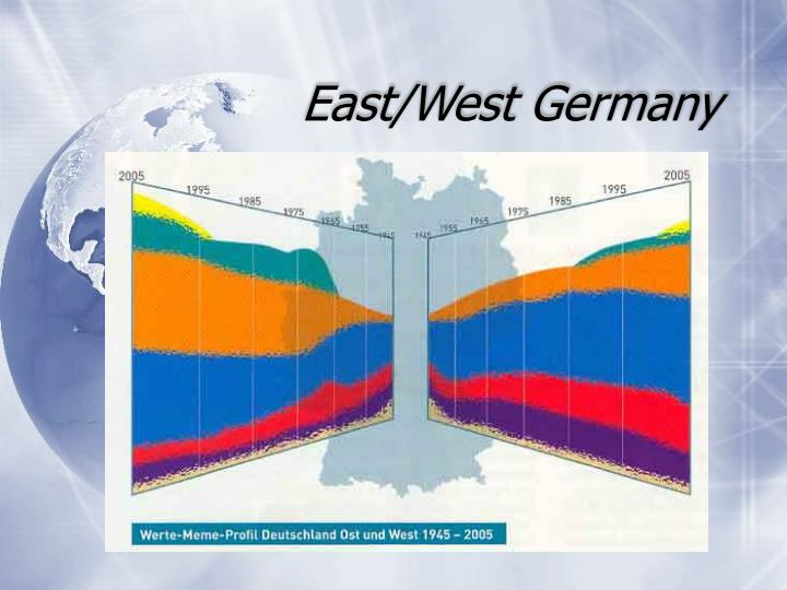 East/West Germany