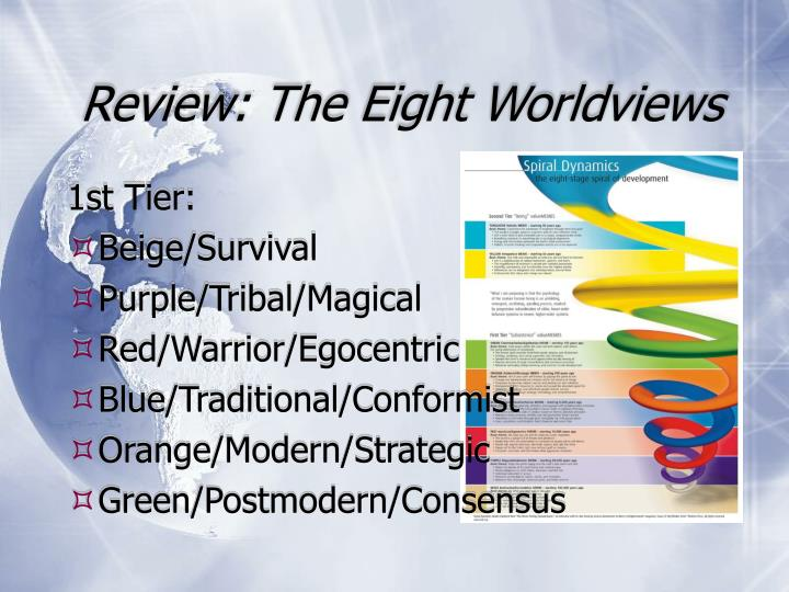Review: The Eight Worldviews