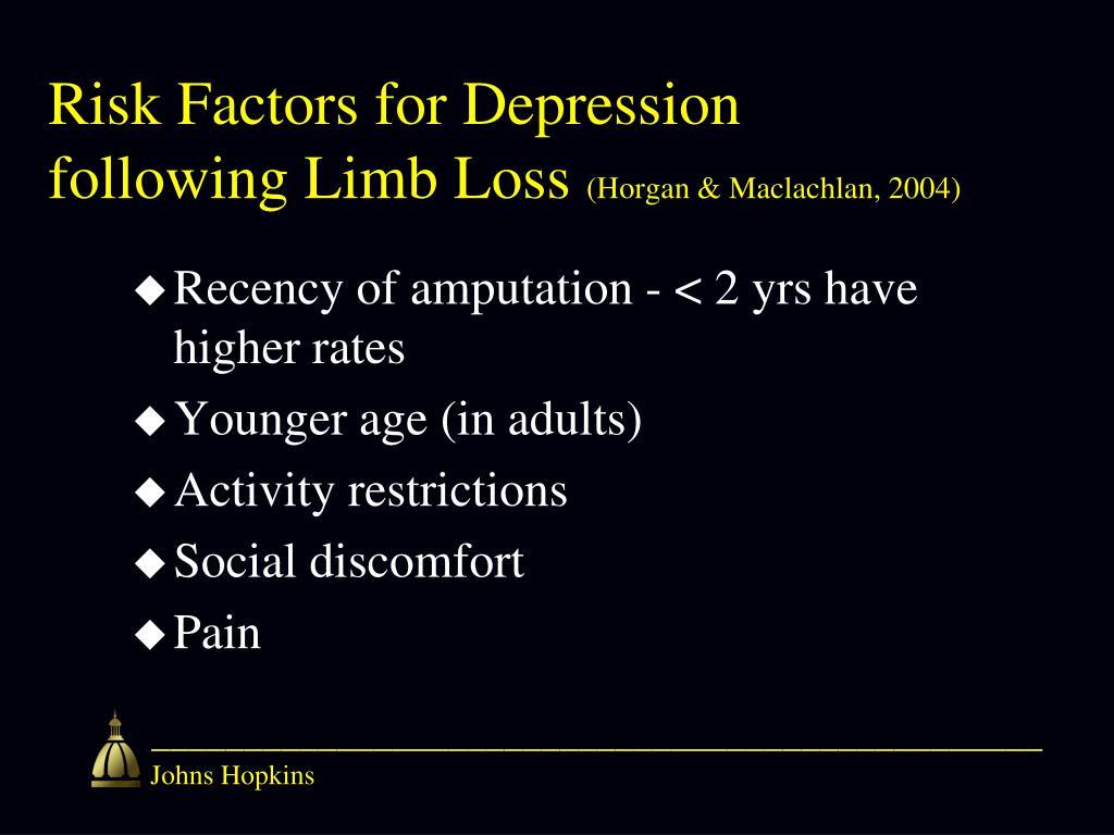 Risk Factors for Depression following Limb Loss