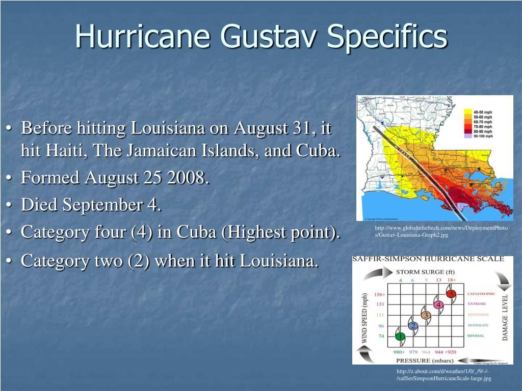 Hurricane Gustav Specifics