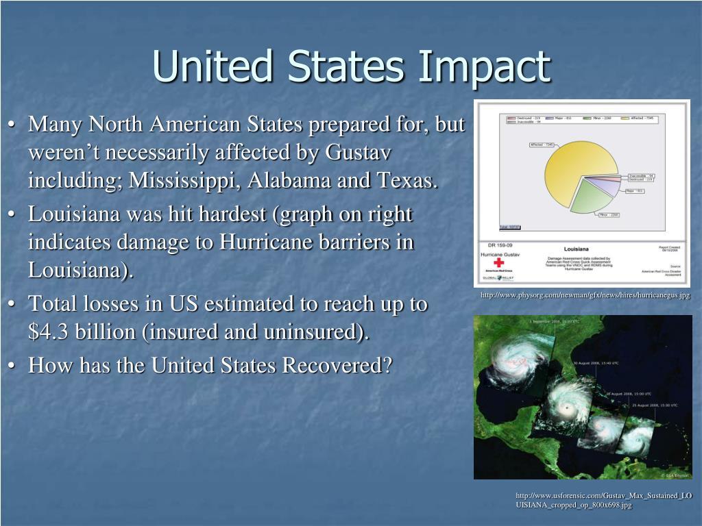 United States Impact