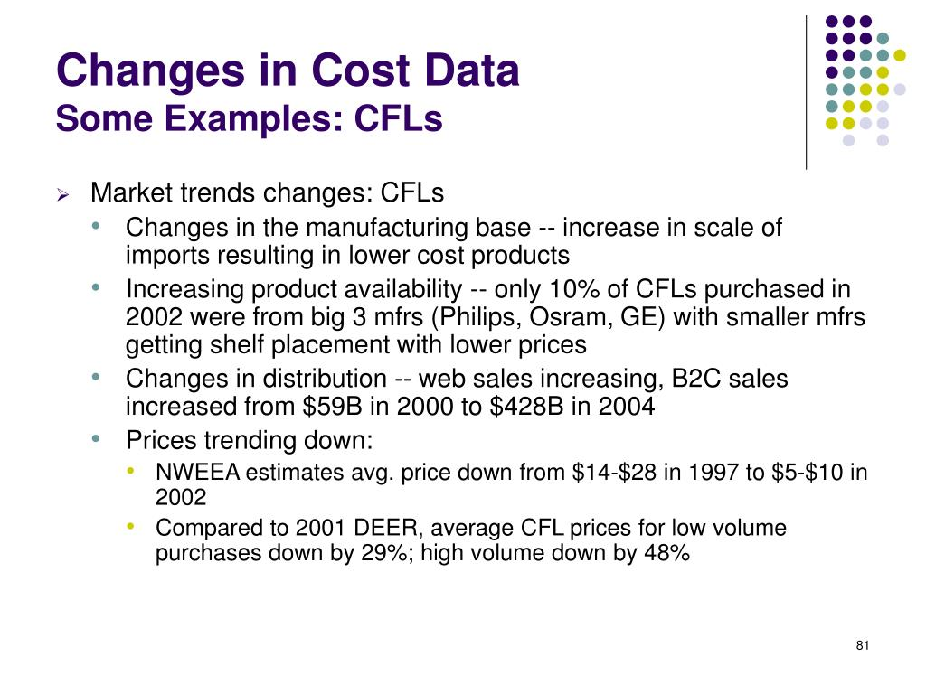Changes in Cost Data