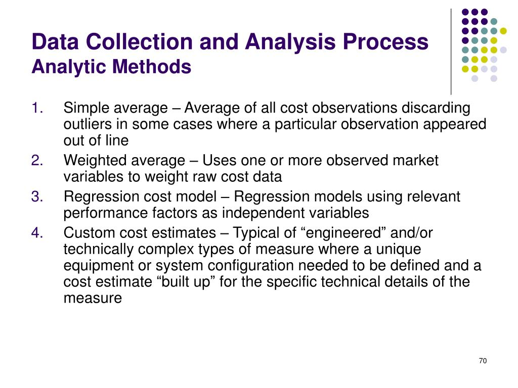 Data Collection and Analysis Process