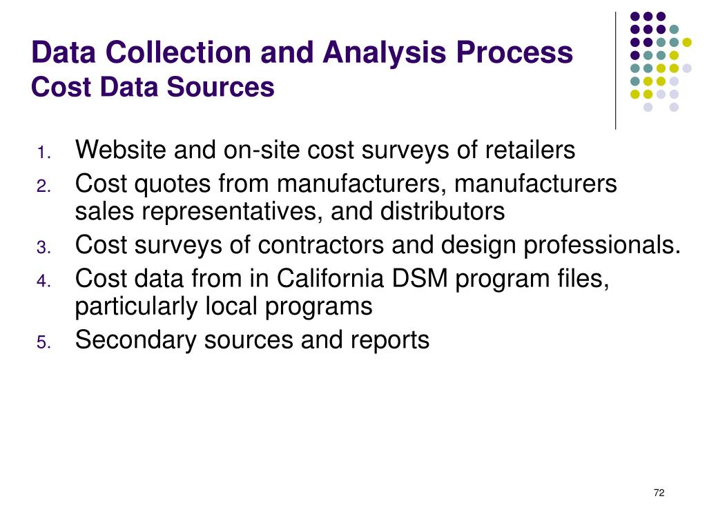 Website and on-site cost surveys of retailers