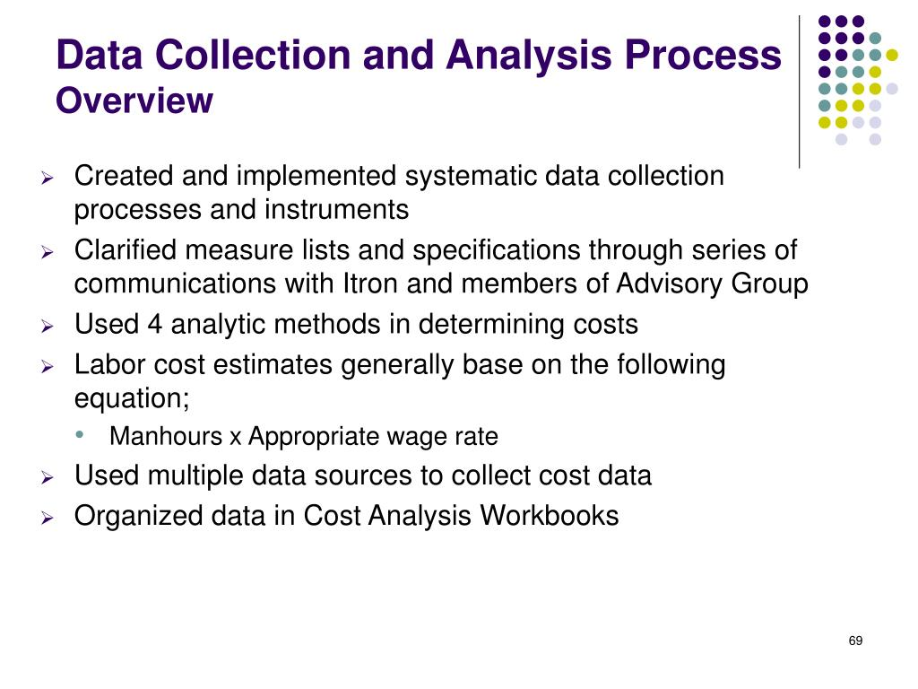 Created and implemented systematic data collection processes and instruments