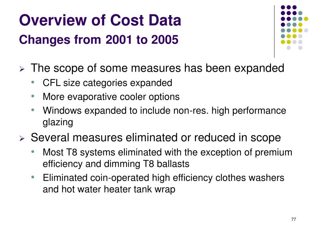 Overview of Cost Data