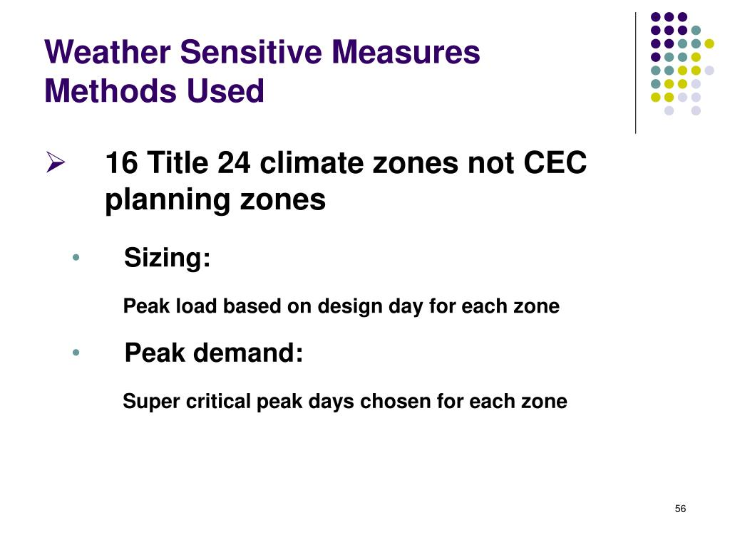 Weather Sensitive Measures